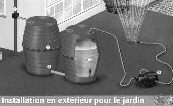 installation_exterieur
