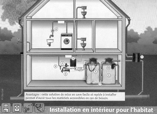 Installation_interieur
